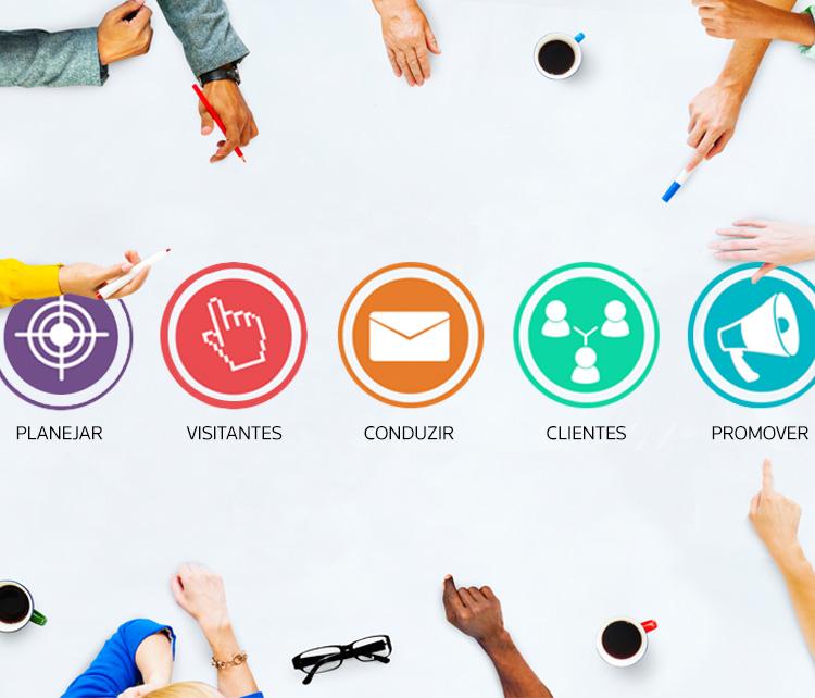 6 dicas para fazer um plano de marketing digital